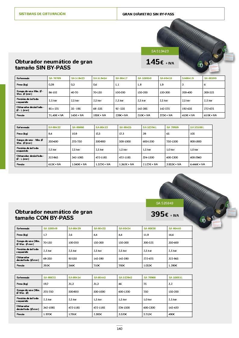 Catálogo productos 2021140