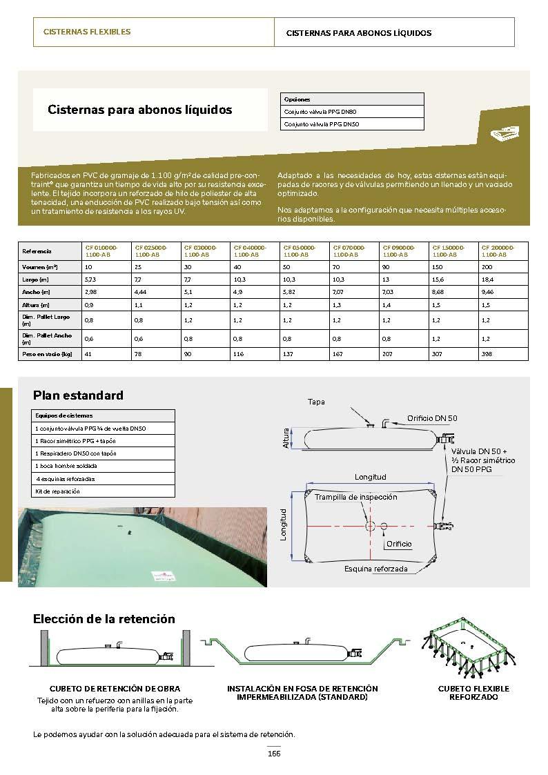 Catálogo productos 2021166