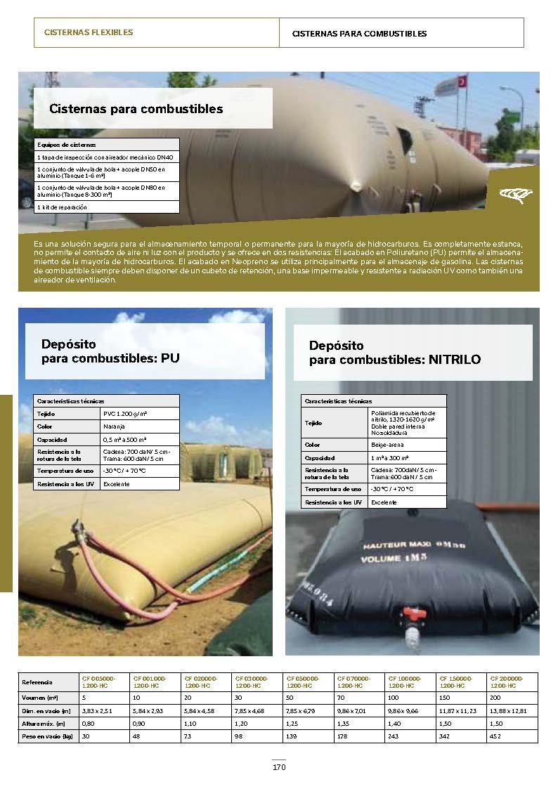 Catálogo productos 2021170