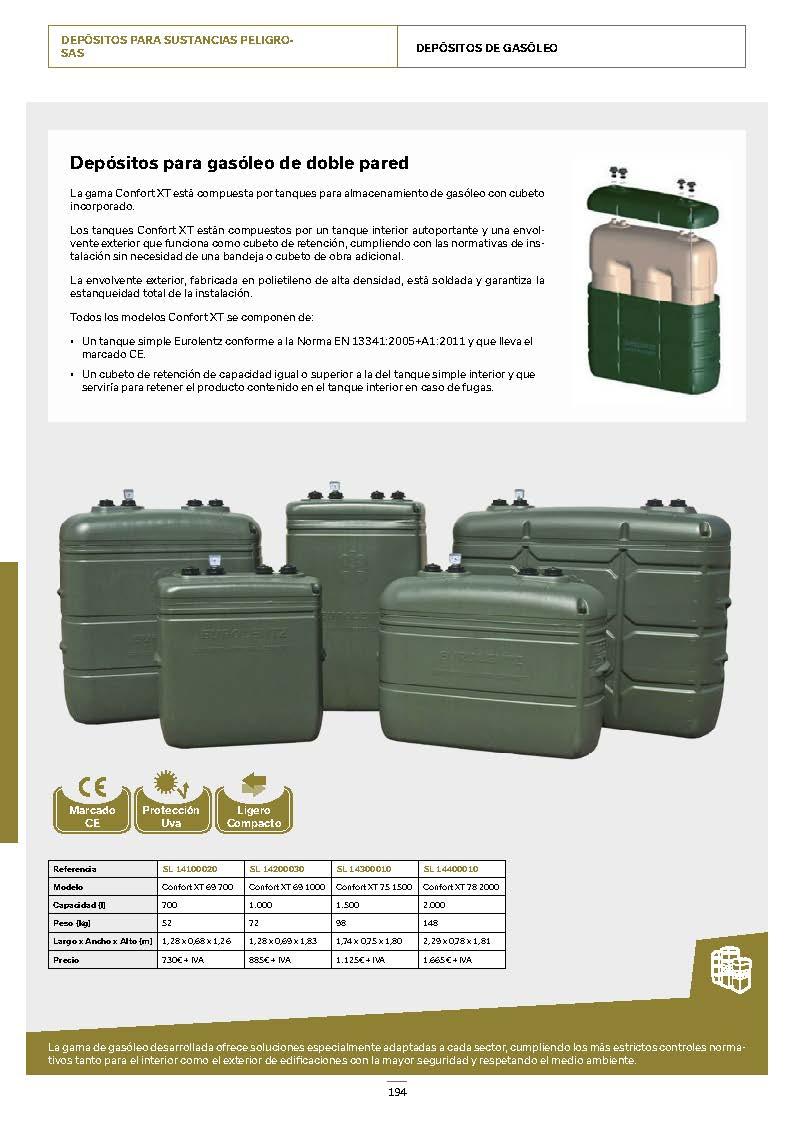 Catálogo productos 2021194