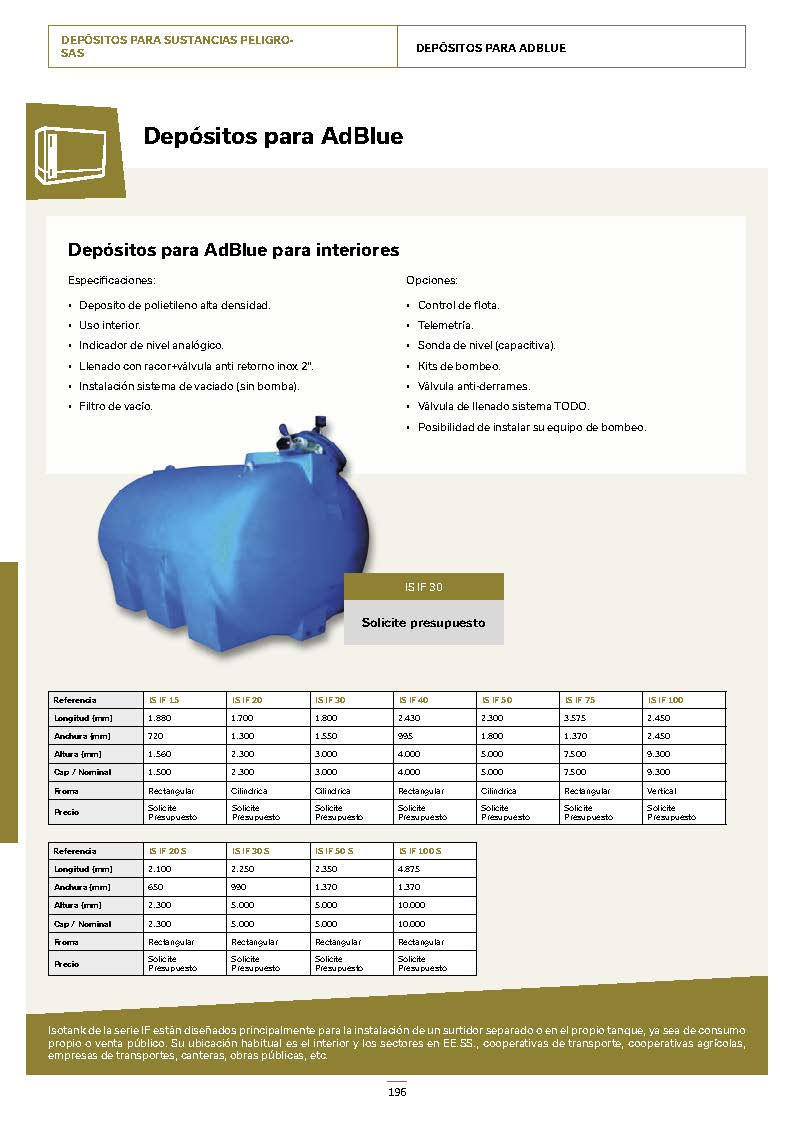 Catálogo productos 2021196