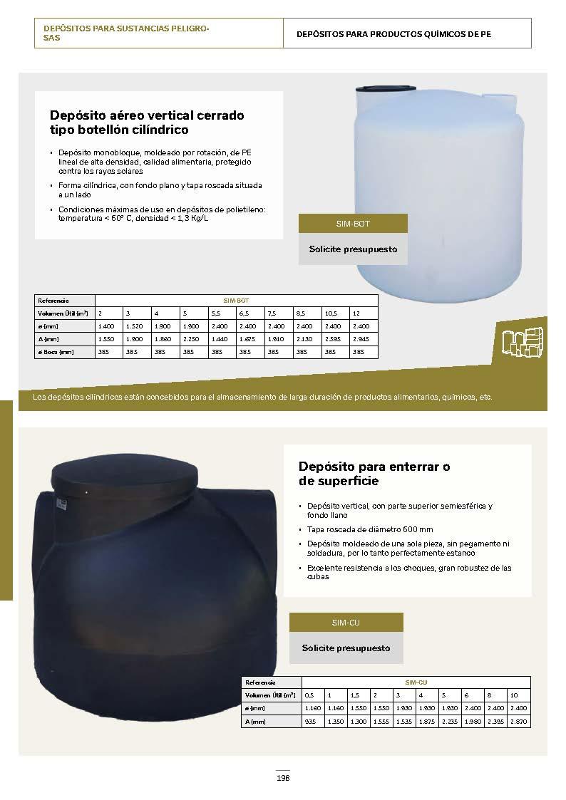 Catálogo productos 2021198