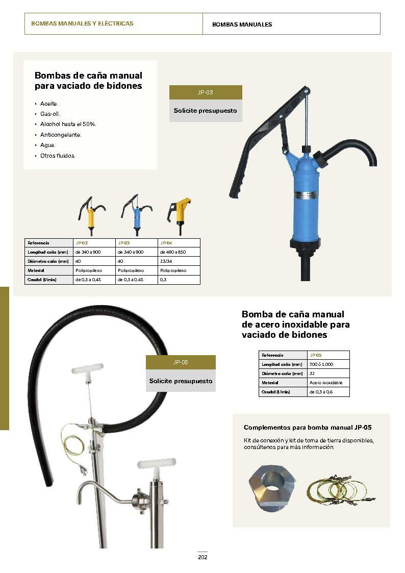 Catálogo productos 2021202