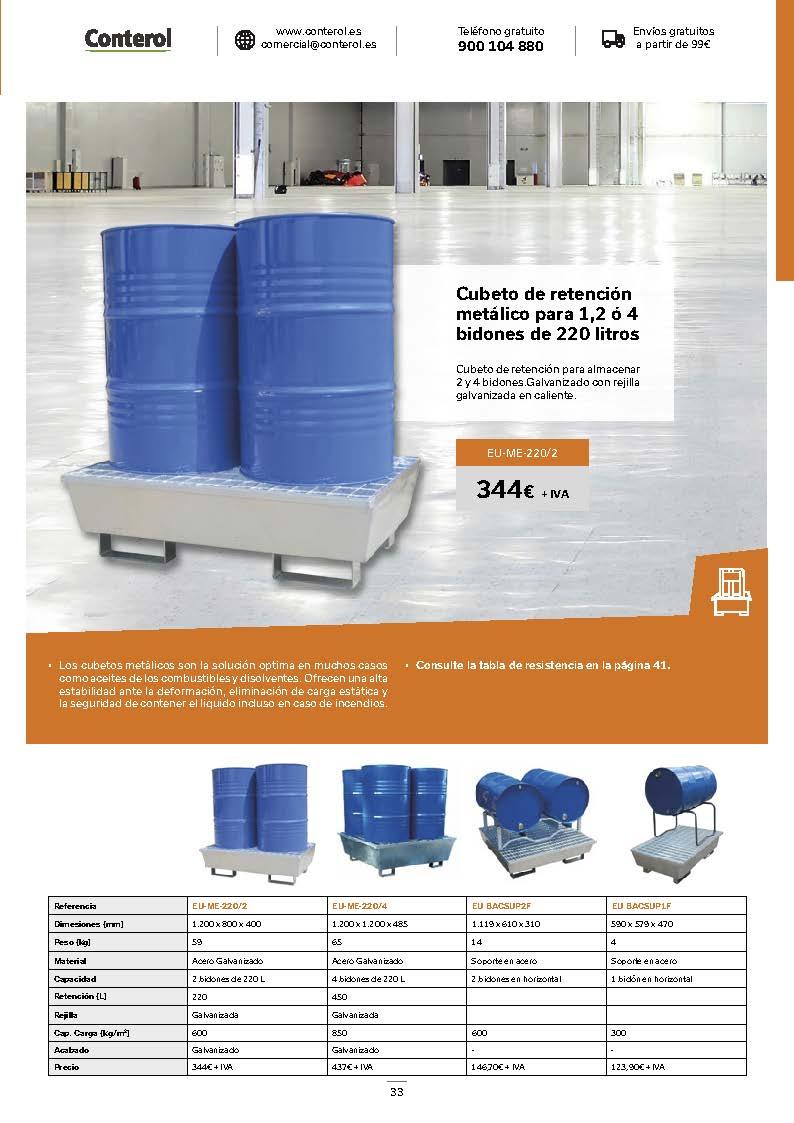 Catálogo productos 202133