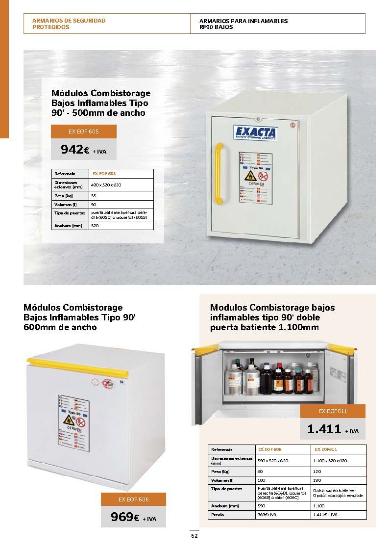 Catálogo productos 202162