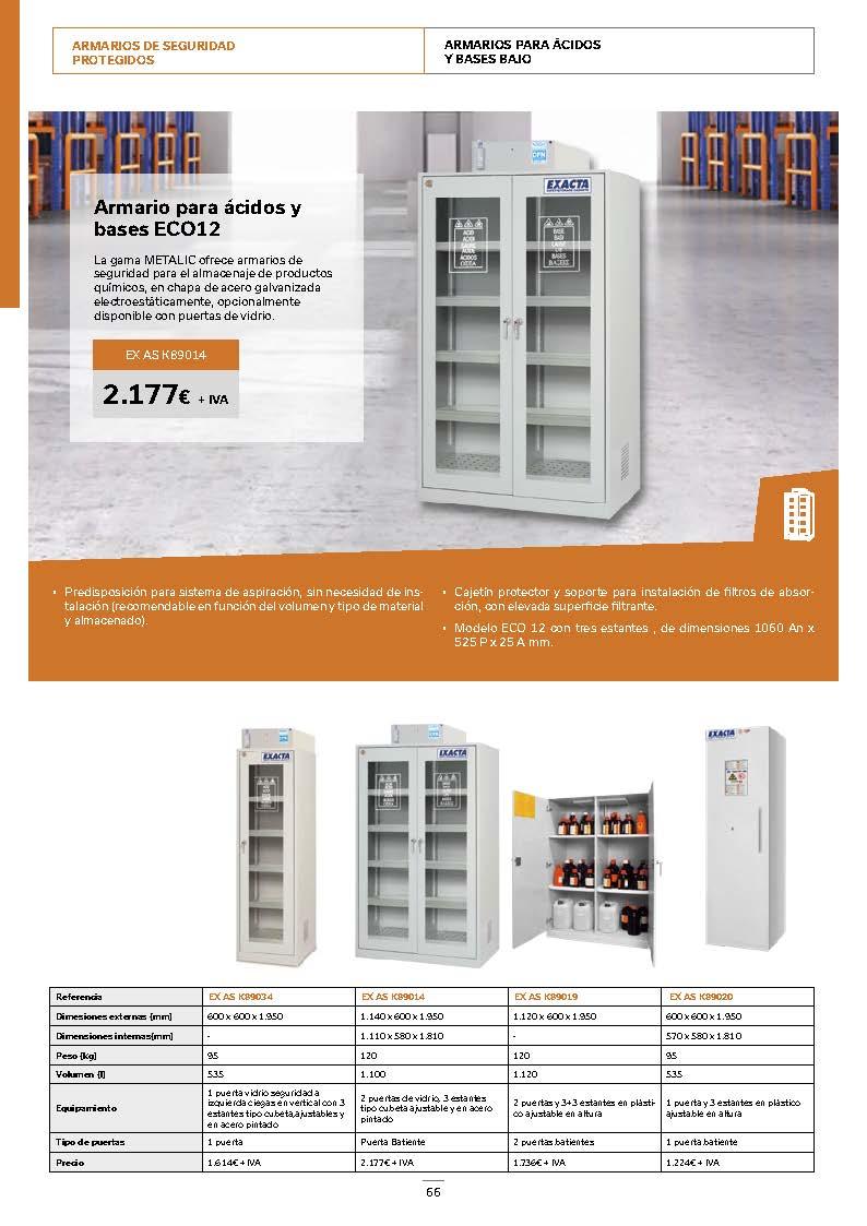Catálogo productos 202166