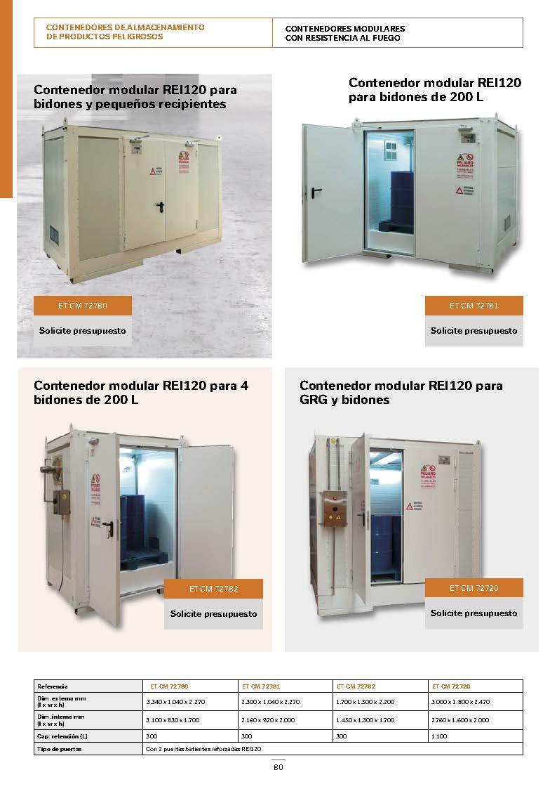 Catálogo productos 202180