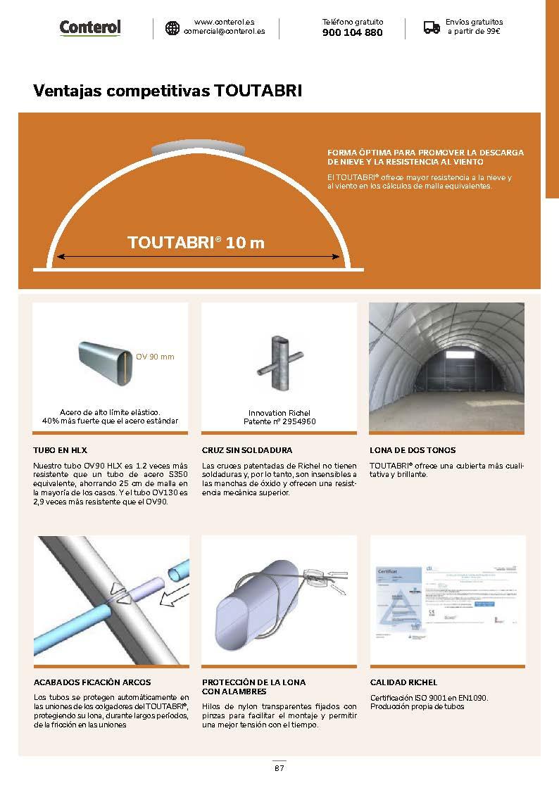 Catálogo productos 202187