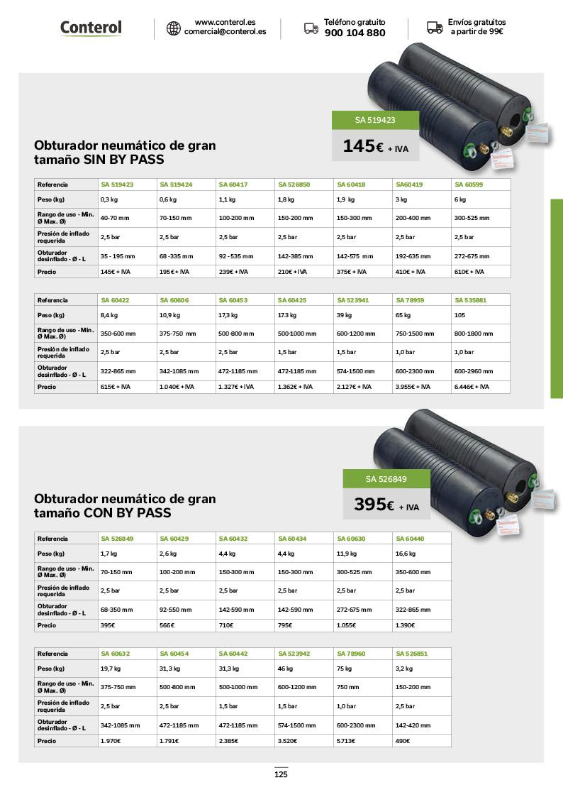 Catálogo de Productos 125