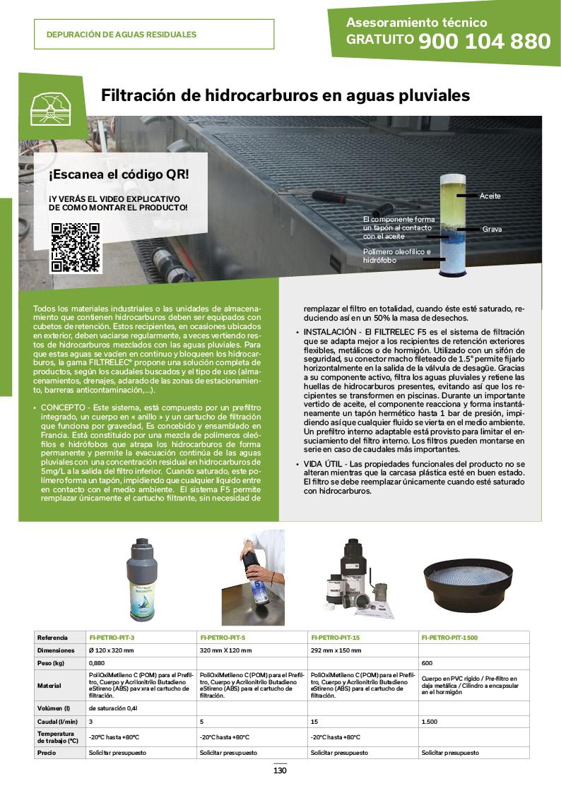 Catálogo de Productos 130