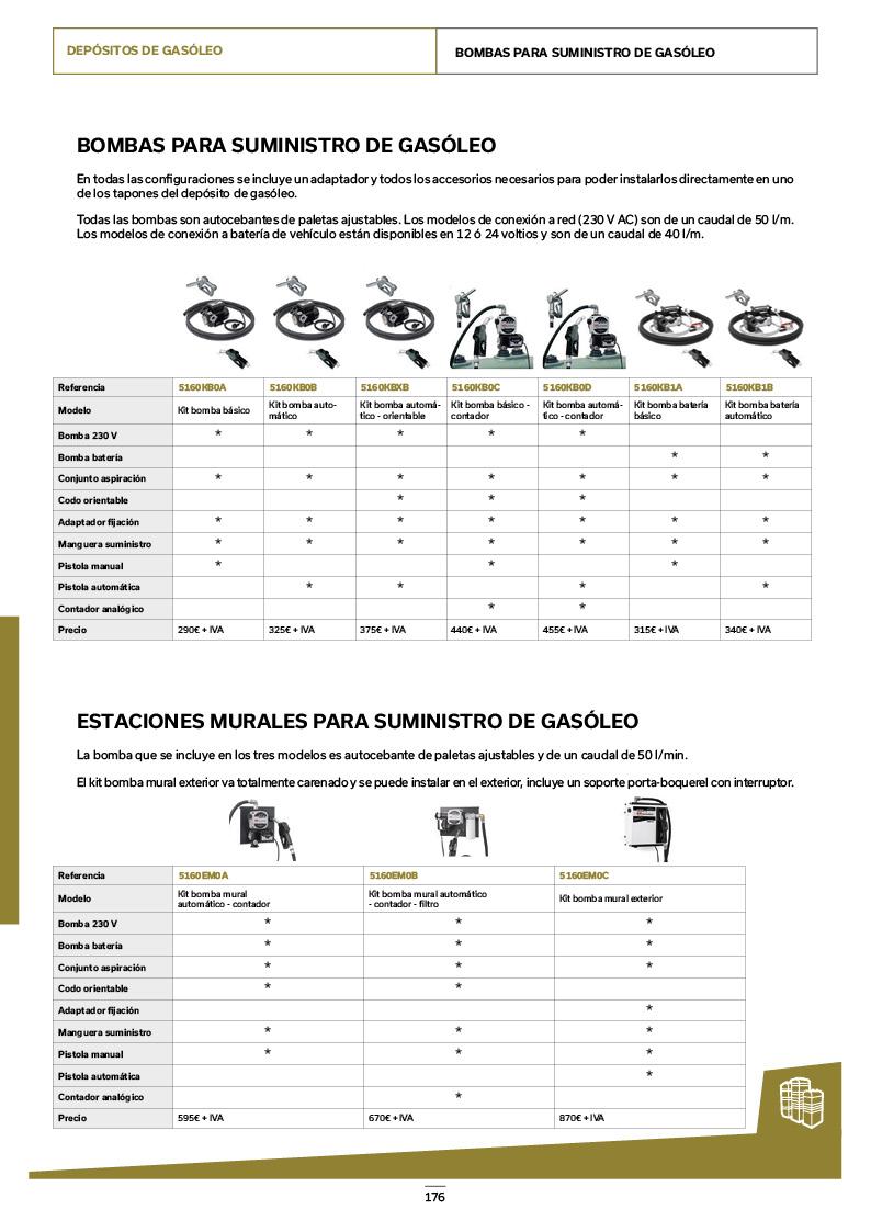Catálogo de Productos 176